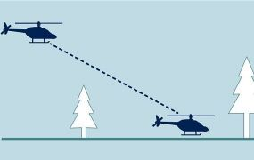 Helikoptertraining en opleiding: maneuvers